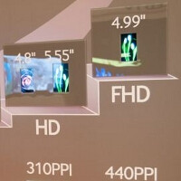 Production of Full HD AMOLED displays for the Samsung Galaxy S IV to be at full swing by the end of the month