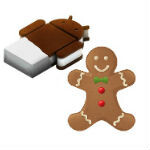 Should Android developers abandon Gingerbread and only support Android 4.0+?