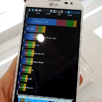 LG Optimus G Pro benchmark score is impressive (video)