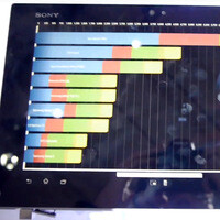 Sony Xperia Tablet Z benchmark results