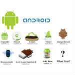 March Android platform numbers have Jelly Bean up and Gingerbread down