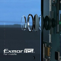 Sony Xperia Z camera compared against Nokia's juggernauts, the 808, N8, Lumia 920