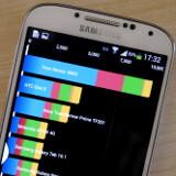 Benchmark comparison: Galaxy S4 vs Galaxy S III vs Note 2 vs Optimus G Pro vs Nexus 4 vs HTC One