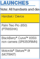 Image reveals release dates for Sprint phones