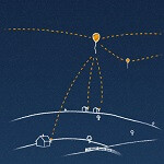 Google launching Project Loon – balloons that provide Wi-Fi connectivity for rural areas