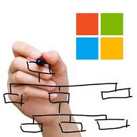 Rumors of a Microsoft re-organization point to big changes – consumer rules all