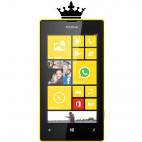 The Lumia 520 is the new king of the WP universe, Nokia accounts for about 80% of all WP devices