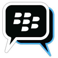BlackBerry Messenger user guide for Android and iOS posted accidentally