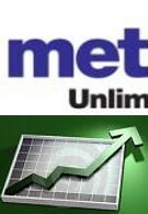 MetroPCS added record number of subscribers in the first quarter