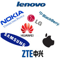 See who the top 14 phone makers worldwide are