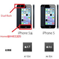 Apple iPhone 5S promotional document reveals the phone's new features