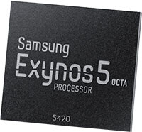 Exynos 5420 Octa shown utilizing all of its eight cores simultaneously