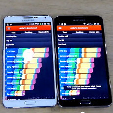 Galaxy Note 3 fights self, barely wins: Exynos 5 Octa vs Snapdragon 800 versions benchmarked