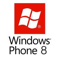 Latest data from IDC shows Windows Phone growing its global share 156% in Q3