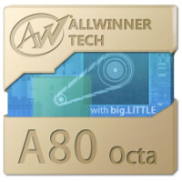 Current chipset industry status-quo under threat as Allwinner outs details around its new chips