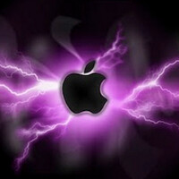 Apple iPhone and Apple iPad source of 82% of mobile Black Friday sales