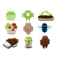 December Android platform numbers have KitKat at 1.1%, Jelly Bean at 54.5%