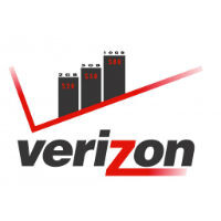 Verizon triples LTE network capacity in some major cities