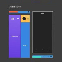 Modular smartphones now a two-horse race? Xiaomi may also be working on a Phonebloks-like project
