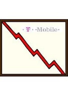 T-Mobile reports revenues up 4%, earnings down 4% in the first quarter