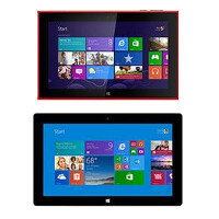 Display Mate rates the screen on the Nokia Lumia 2520 above the display on the Microsoft Surface 2