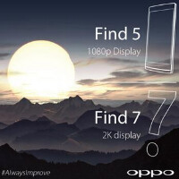 OPPO Find 7 will not have a 5.7 inch or 7 inch screen