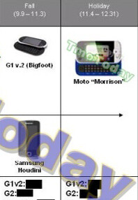 G1 V2, Samsung Houdini and Motorola Morrison are upcoming T-Mobile Androids?