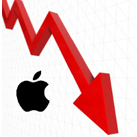Kantar's data shows worldwide decline in iOS market share during Q4, Android and Windows Phone gain