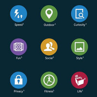 Here's what the new Samsung TouchWiz UI might look like