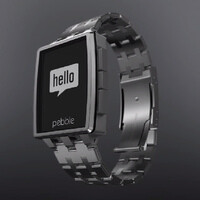 Poll results: Anyone planning on buying a smartwatch anytime soon?