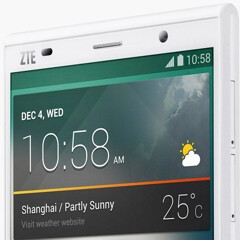 ZTE intros Grand Memo II LTE: Android 4.4 KitKat, 80% screen