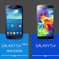 Samsung infographic shows us how far the Samsung Galaxy S line has come