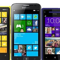 AdDuplex to give away three new Windows Phones every month