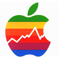 Apple sold 43.7 million iPhones last quarter beating expectations; stock soars on split news