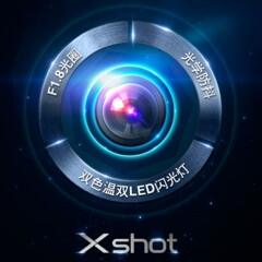 Vivo Xshot apparently pictured, seems to be smaller than the Xplay 3S
