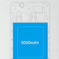 Did you know that the first phones with a 5000mAh battery are coming next month?
