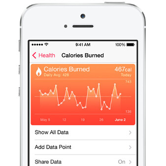 Apple's Health app is the hypochondriac's dream: convergence of all your health and fitness data
