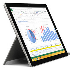 Microsoft Surface Pro 3 gets a software update ahead of launch