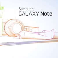 Samsung Galaxy Note 4 ready for mass-production, launches right after IFA 2014 in September?