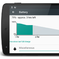 Google's Android L Project Volta boosts battery life by more than 30% on one and the same Nexus 5