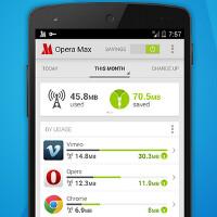 Save money using Opera's data compression app, Opera Max