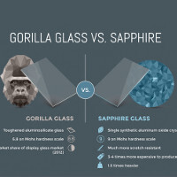 Fancy infographic explains why the new iPhones don't have sapphire glass