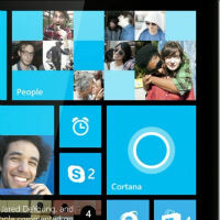Windows Phone 8.1 installs closing in on 40%