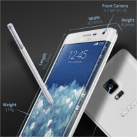 Samsung releases an infographic to explain Galaxy Note's unique features