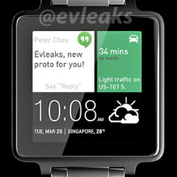 HTC finally admits that its wearable product is delayed until 2015