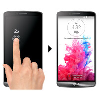 Do you think that the double-tap-to-wake gesture should be standard on all phones?