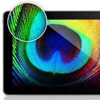 Tablets with the highest pixel density