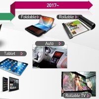 LG will roll out those foldable, bendable display devices by 2017