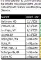 Roadmap of Sprint's WiMAX network release leaked for the rest of 2009