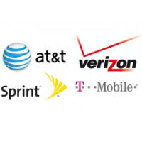 Consumer reports says Sprint is by far the worst mobile carrier, Ting is by far the best